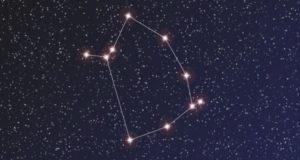 Занимательная астрология. Откуда взялись знаки Зодиака? Часть 2