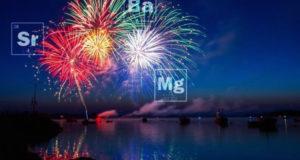 Почему у фейерверков разноцветные огни: взрывная химия